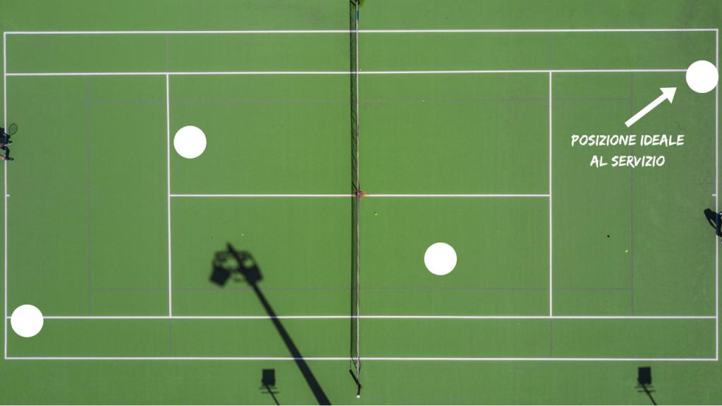 strategie di tennis per il doppio
