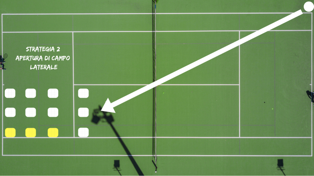 strategie nel tennis