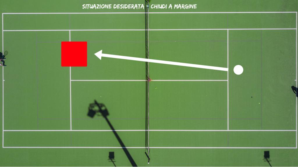 la tattica dell'attacco nel tennis